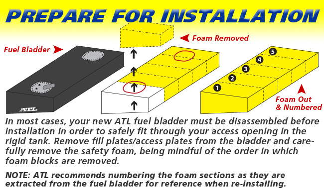 atl marine installation step 6 marine fuel bladders and auxiliary fuel tanks atl fuel gauge wiring diagram at edmiracle.co